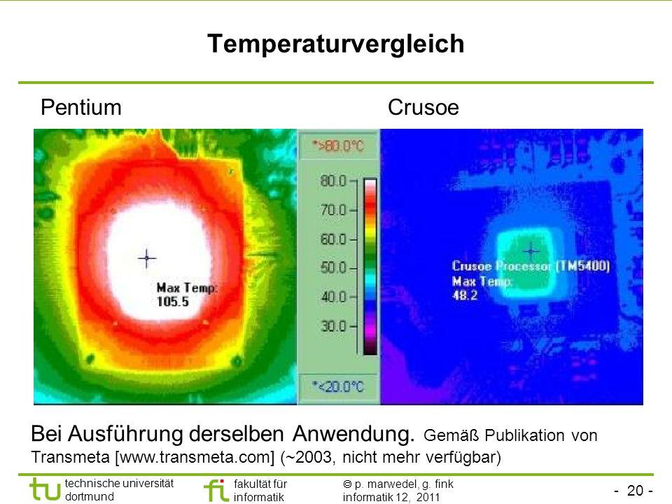 - 20 - technische universität dortmund fakultät für informatik p. marwedel, g. fink informatik 12, 2011 Temperaturvergleich PentiumCrusoe Bei Ausführu