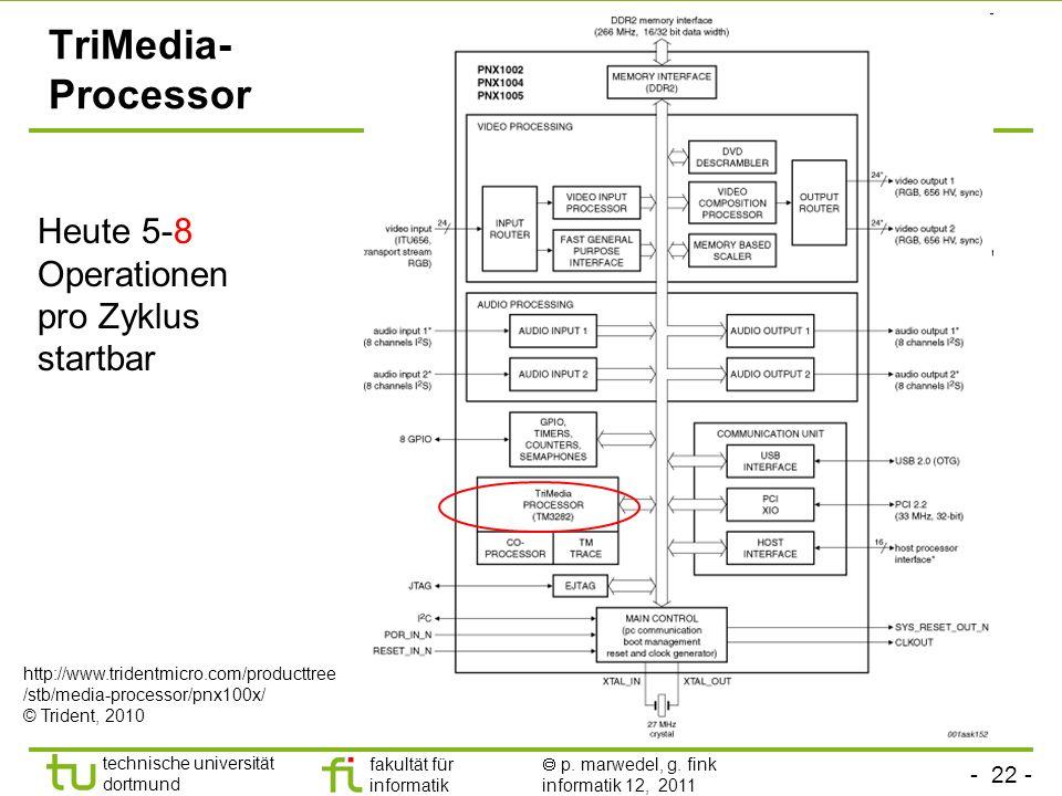 - 22 - technische universität dortmund fakultät für informatik p. marwedel, g. fink informatik 12, 2011 TriMedia- Processor Heute 5-8 Operationen pro
