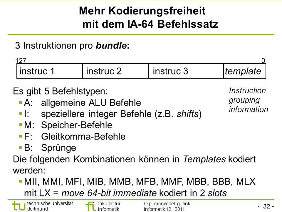 - 32 - technische universität dortmund fakultät für informatik p. marwedel, g. fink informatik 12, 2011 Mehr Kodierungsfreiheit mit dem IA-64 Befehlss