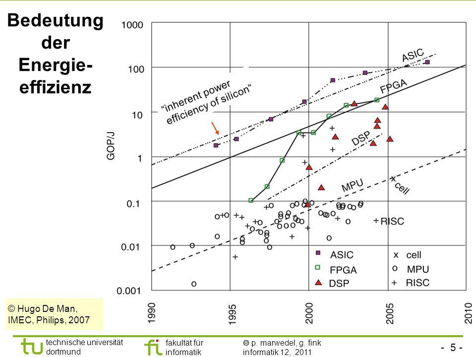 - 5 - technische universität dortmund fakultät für informatik p. marwedel, g. fink informatik 12, 2011 Bedeutung der Energie- effizienz © Hugo De Man,