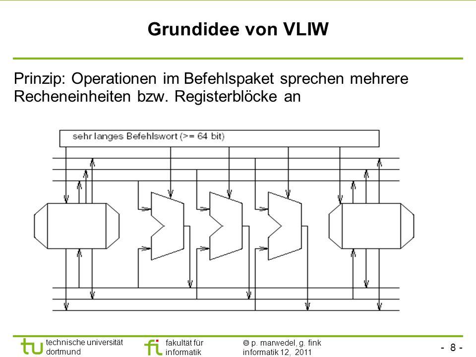 - 8 - technische universität dortmund fakultät für informatik p. marwedel, g. fink informatik 12, 2011 Grundidee von VLIW Prinzip: Operationen im Befe