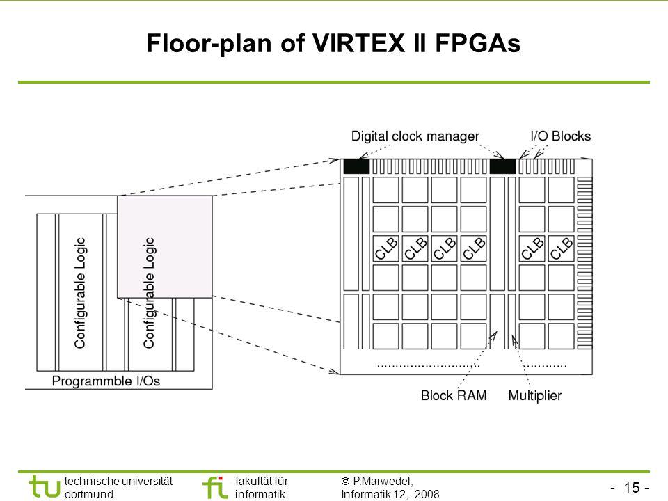 - 15 - technische universität dortmund fakultät für informatik P.Marwedel, Informatik 12, 2008 Floor-plan of VIRTEX II FPGAs