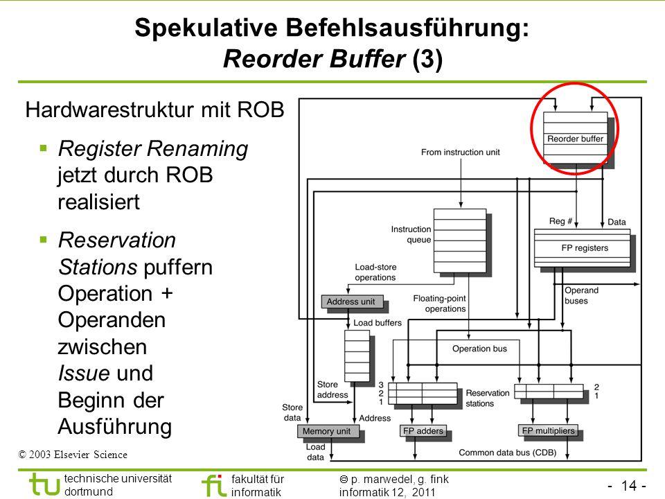 - 14 - technische universität dortmund fakultät für informatik p. marwedel, g. fink informatik 12, 2011 Spekulative Befehlsausführung: Reorder Buffer