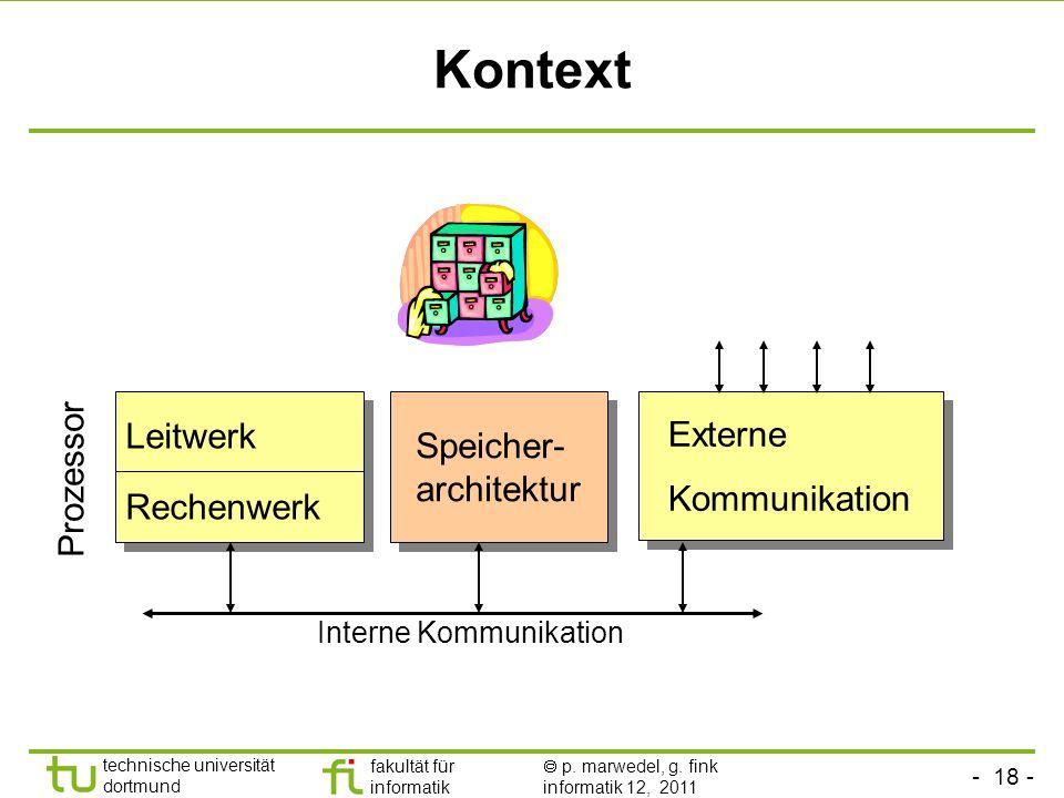 - 18 - technische universität dortmund fakultät für informatik p. marwedel, g. fink informatik 12, 2011 Kontext Speicher- architektur Externe Kommunik