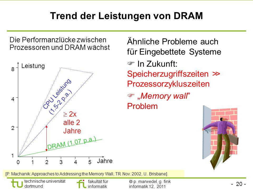 - 20 - technische universität dortmund fakultät für informatik p. marwedel, g. fink informatik 12, 2011 Trend der Leistungen von DRAM Die Performanzlü