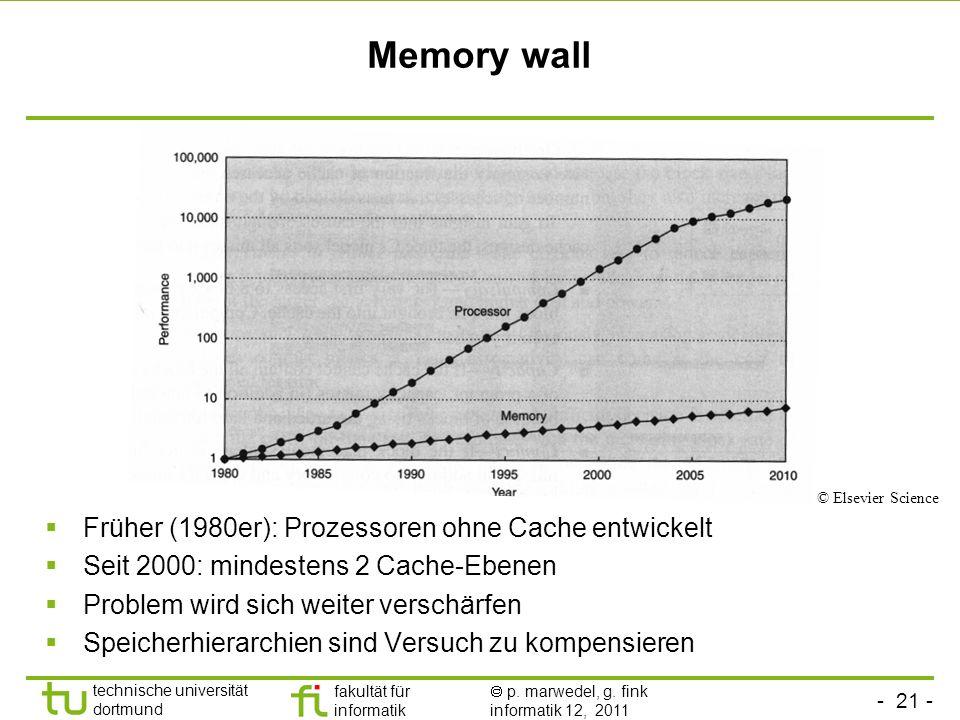 - 21 - technische universität dortmund fakultät für informatik p. marwedel, g. fink informatik 12, 2011 Memory wall Früher (1980er): Prozessoren ohne