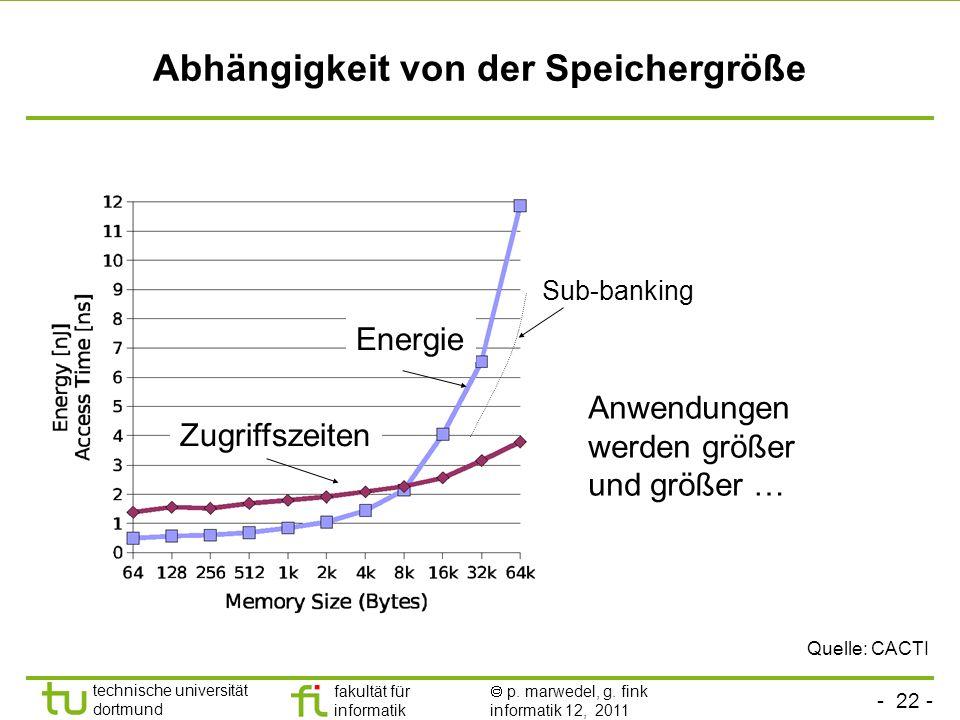 - 22 - technische universität dortmund fakultät für informatik p. marwedel, g. fink informatik 12, 2011 Abhängigkeit von der Speichergröße Energie Zug