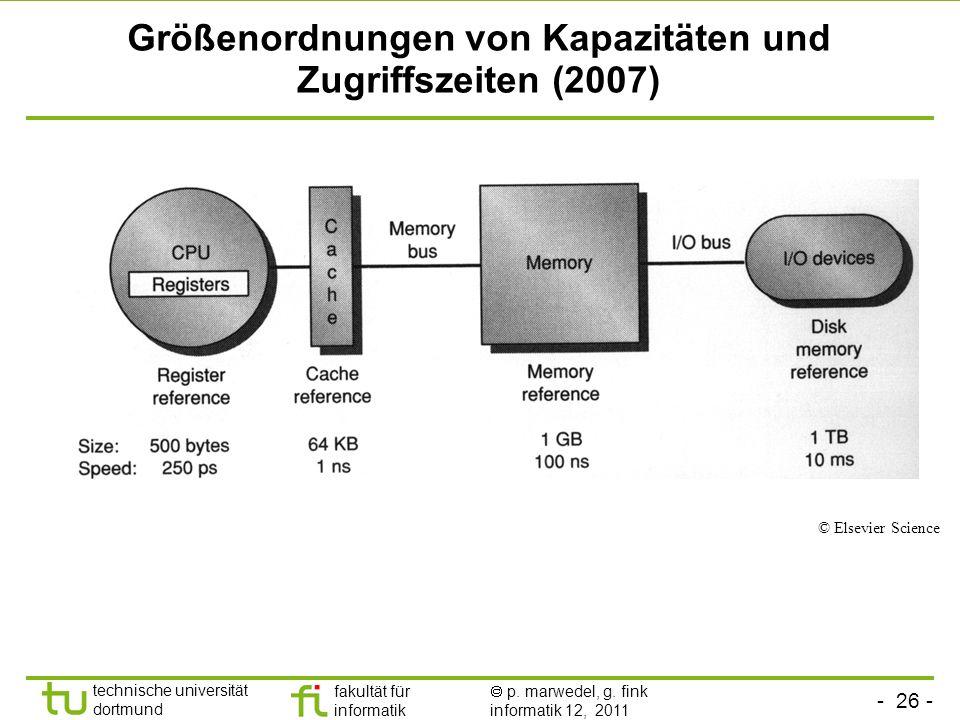 - 26 - technische universität dortmund fakultät für informatik p. marwedel, g. fink informatik 12, 2011 Größenordnungen von Kapazitäten und Zugriffsze