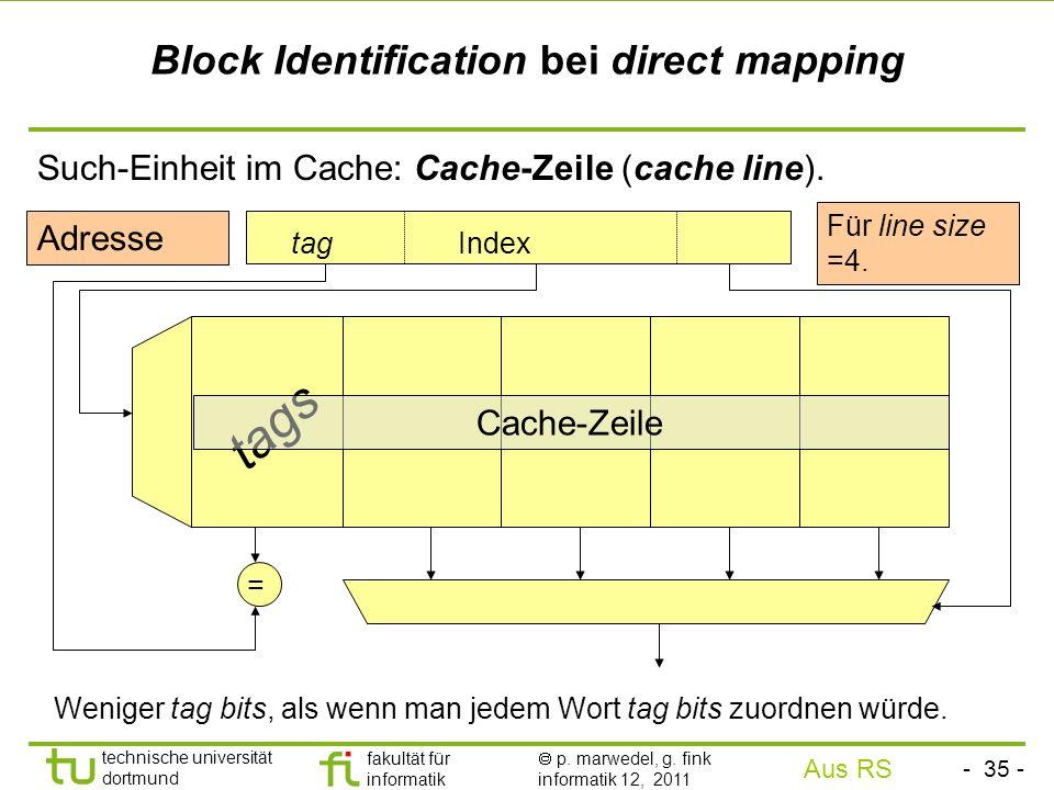 - 35 - technische universität dortmund fakultät für informatik p. marwedel, g. fink informatik 12, 2011 Block Identification bei direct mapping Such-E