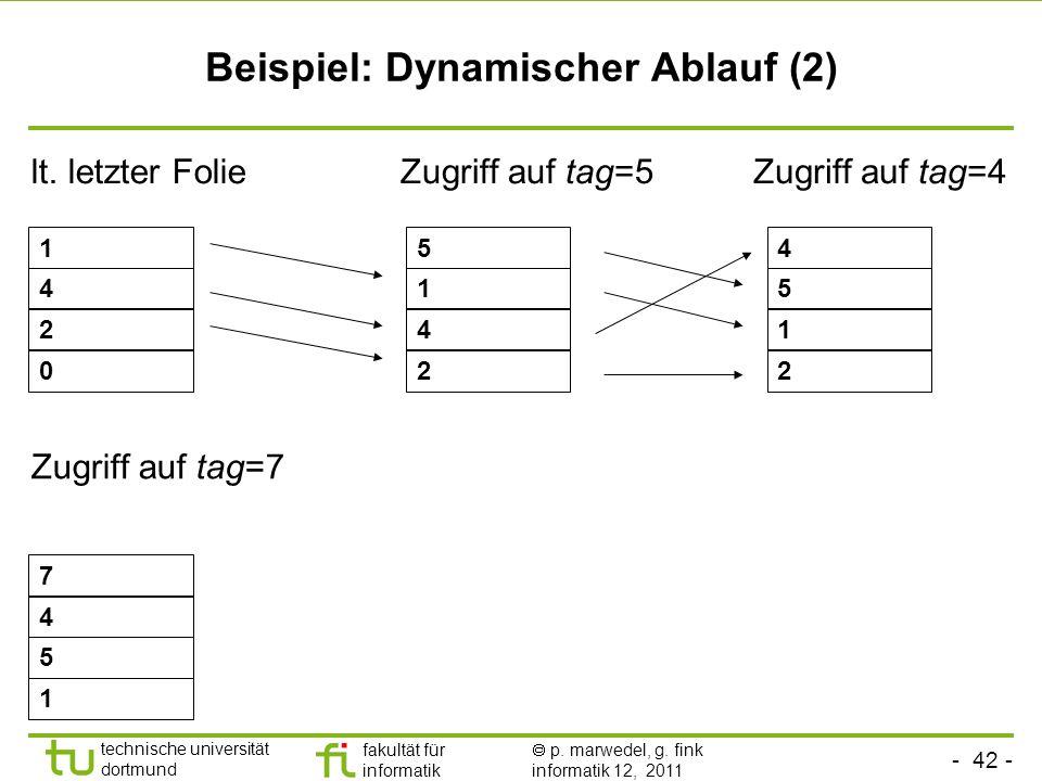 - 42 - technische universität dortmund fakultät für informatik p. marwedel, g. fink informatik 12, 2011 Beispiel: Dynamischer Ablauf (2) Zugriff auf t