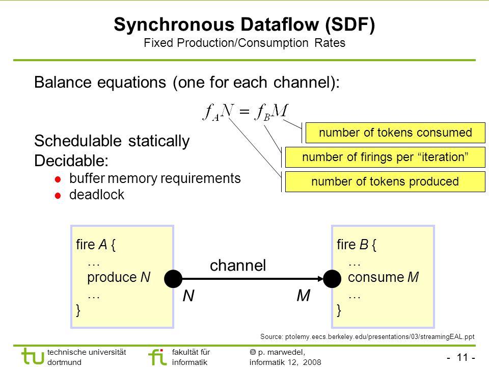 - 11 - technische universität dortmund fakultät für informatik p. marwedel, informatik 12, 2008 Synchronous Dataflow (SDF) Fixed Production/Consumptio