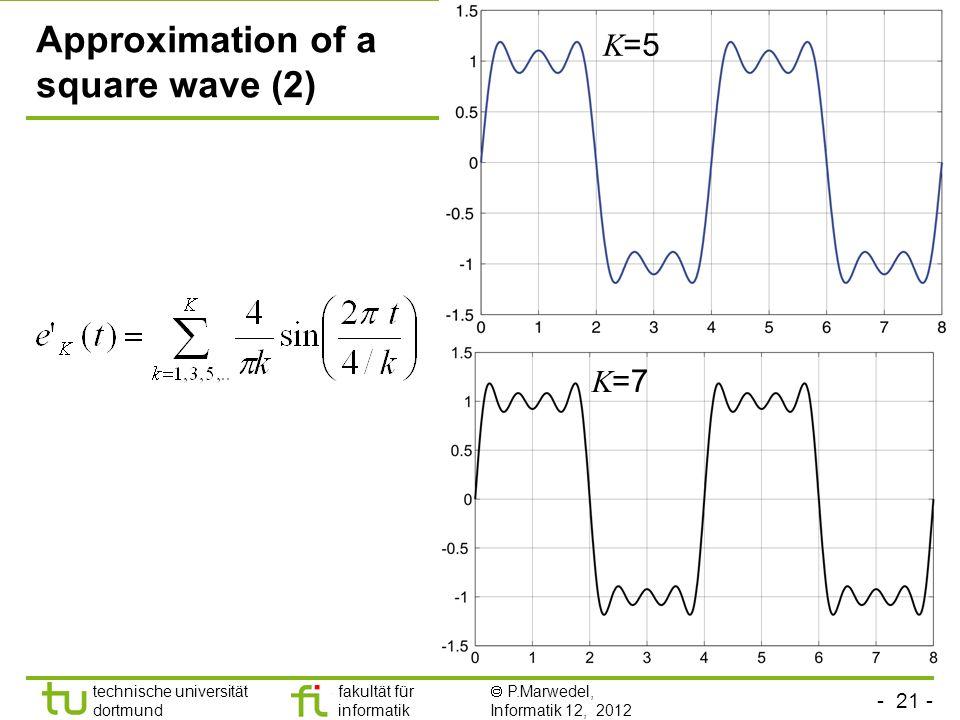 - 21 - technische universität dortmund fakultät für informatik P.Marwedel, Informatik 12, 2012 TU Dortmund Approximation of a square wave (2) K =7 K =5