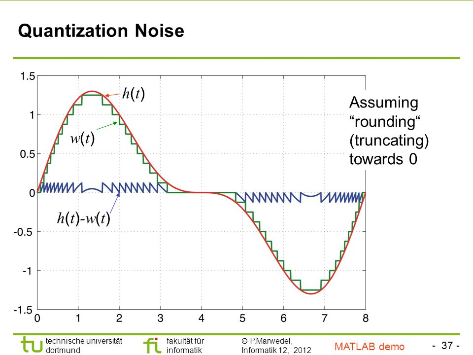 - 37 - technische universität dortmund fakultät für informatik P.Marwedel, Informatik 12, 2012 TU Dortmund Quantization Noise h(t)h(t) w(t)w(t) h ( t ) -w ( t ) Assuming rounding (truncating) towards 0 MATLAB demo