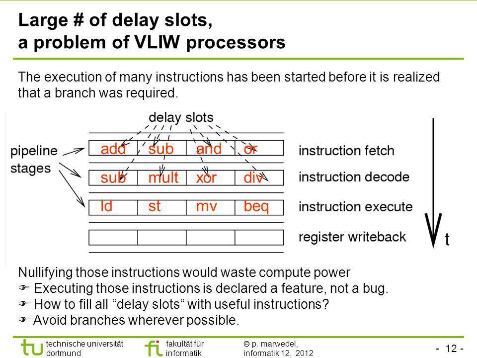 - 12 - TU Dortmund technische universität dortmund fakultät für informatik p. marwedel, informatik 12, 2012 Large # of delay slots, a problem of VLIW