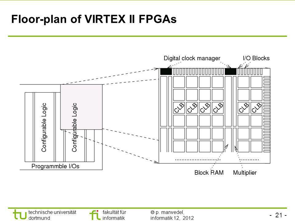 - 21 - TU Dortmund technische universität dortmund fakultät für informatik p. marwedel, informatik 12, 2012 Floor-plan of VIRTEX II FPGAs