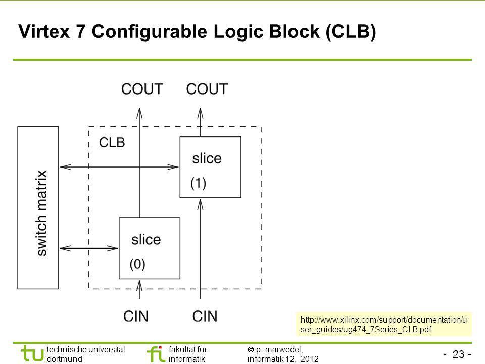 - 23 - TU Dortmund technische universität dortmund fakultät für informatik p. marwedel, informatik 12, 2012 Virtex 7 Configurable Logic Block (CLB) ht