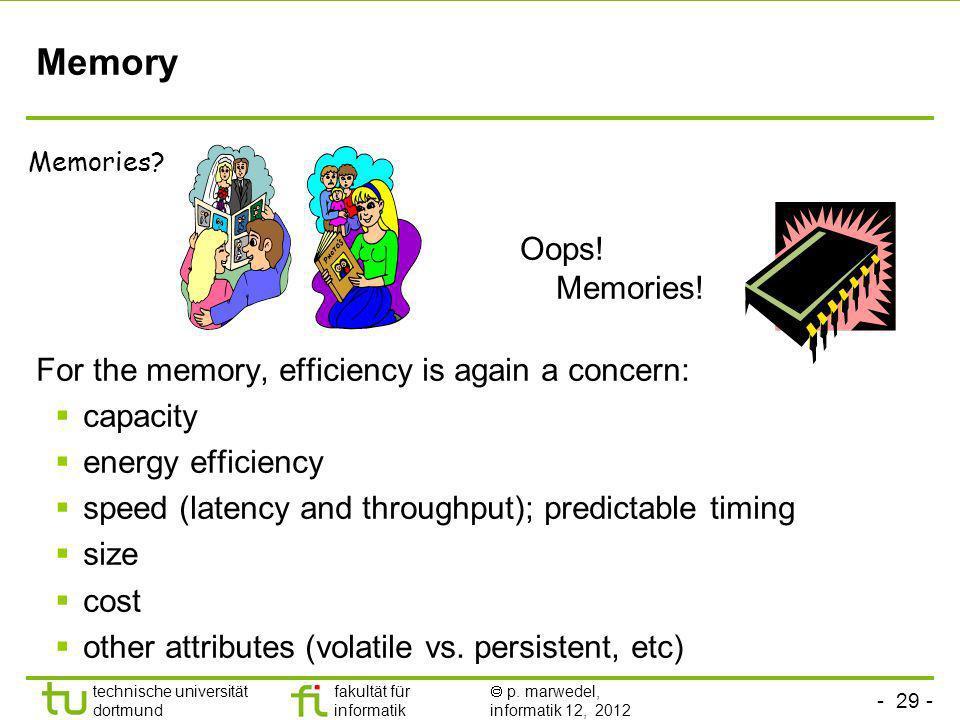 - 29 - TU Dortmund technische universität dortmund fakultät für informatik p. marwedel, informatik 12, 2012 Memory For the memory, efficiency is again