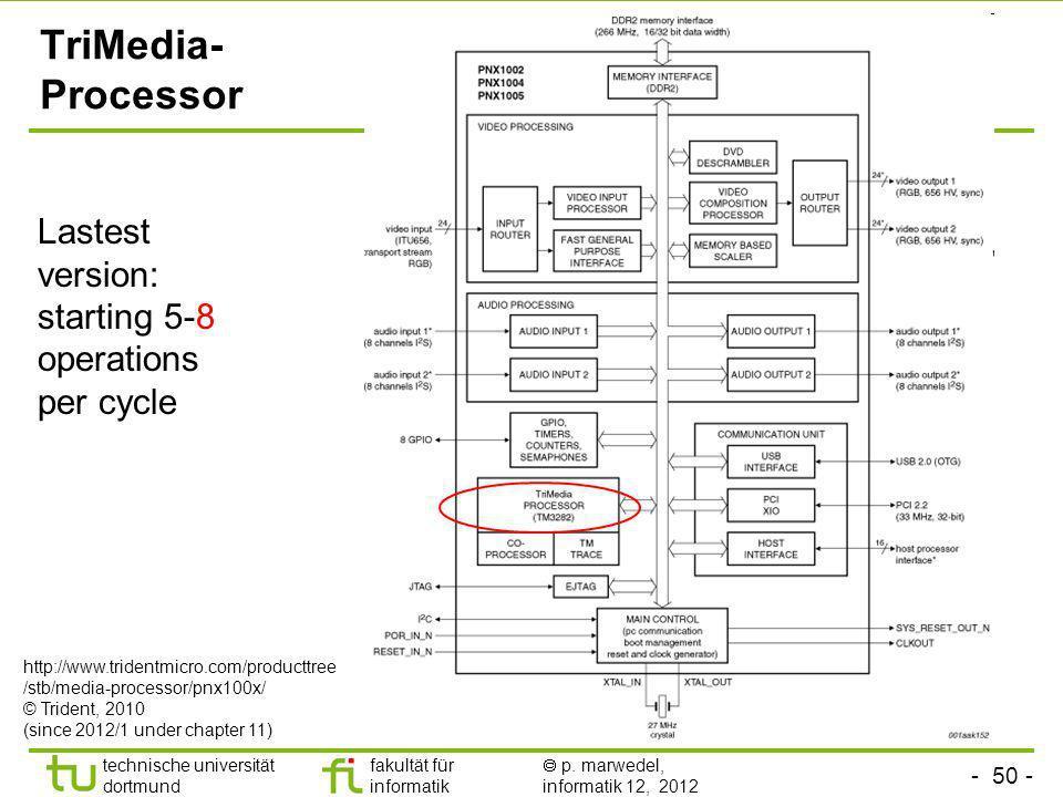 - 50 - TU Dortmund technische universität dortmund fakultät für informatik p. marwedel, informatik 12, 2012 TriMedia- Processor Lastest version: start