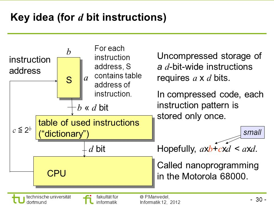 - 30 - technische universität dortmund fakultät für informatik P.Marwedel, Informatik 12, 2012 TU Dortmund Key idea (for d bit instructions) Uncompressed storage of a d -bit-wide instructions requires a x d bits.