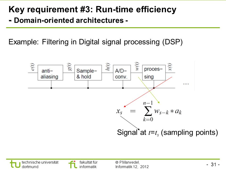 - 31 - technische universität dortmund fakultät für informatik P.Marwedel, Informatik 12, 2012 TU Dortmund - Key requirement #3: Run-time efficiency - Domain-oriented architectures - Example: Filtering in Digital signal processing (DSP) Signal at t = t s (sampling points)