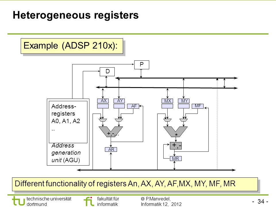 - 34 - technische universität dortmund fakultät für informatik P.Marwedel, Informatik 12, 2012 TU Dortmund Heterogeneous registers MR MF MX MY * +,- AR AF AXAY +,-,..