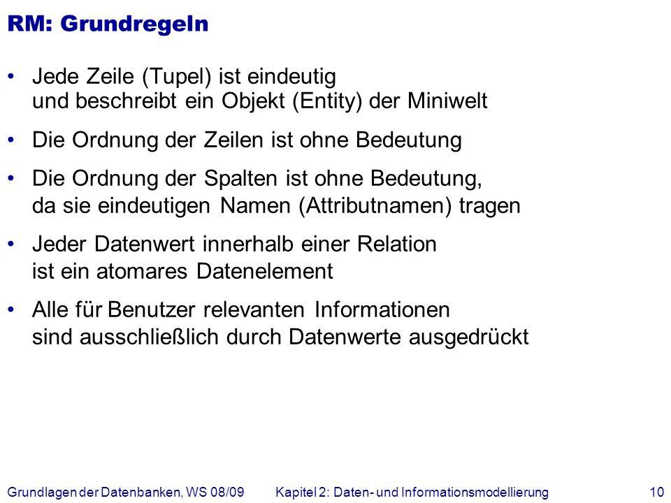 Grundlagen der Datenbanken, WS 08/09Kapitel 2: Daten- und Informationsmodellierung10 RM: Grundregeln Jede Zeile (Tupel) ist eindeutig und beschreibt e