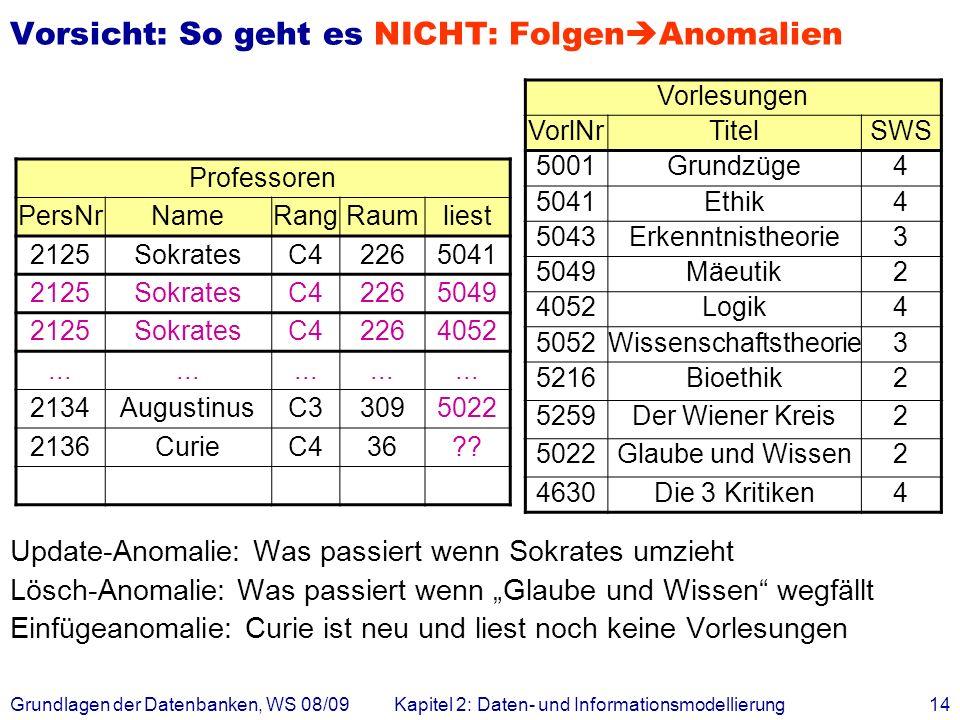 Grundlagen der Datenbanken, WS 08/09Kapitel 2: Daten- und Informationsmodellierung14 Vorsicht: So geht es NICHT: Folgen Anomalien Update-Anomalie: Was