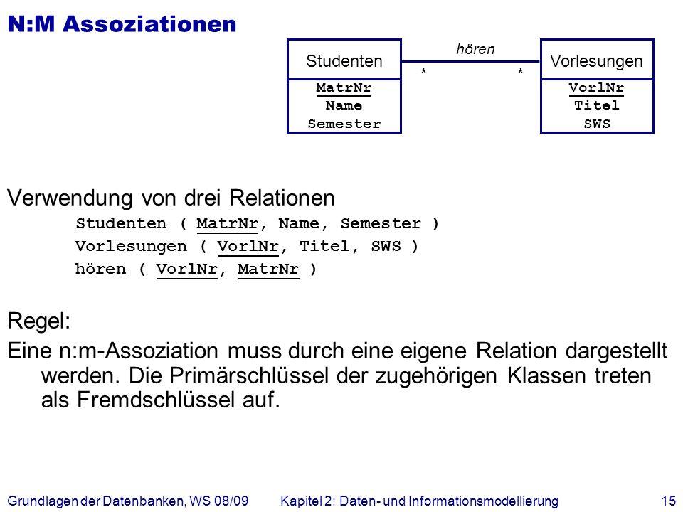 Grundlagen der Datenbanken, WS 08/09Kapitel 2: Daten- und Informationsmodellierung15 N:M Assoziationen Verwendung von drei Relationen Studenten ( Matr