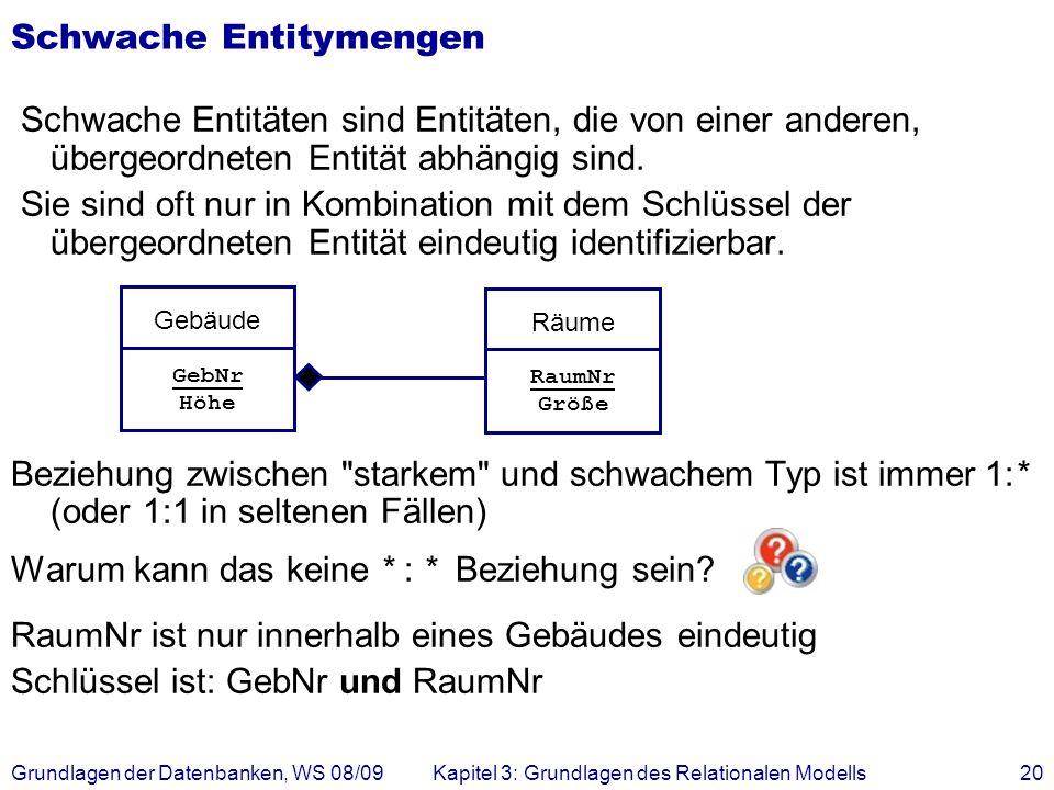 Grundlagen der Datenbanken, WS 08/09Kapitel 3: Grundlagen des Relationalen Modells20 Schwache Entitymengen Schwache Entitäten sind Entitäten, die von