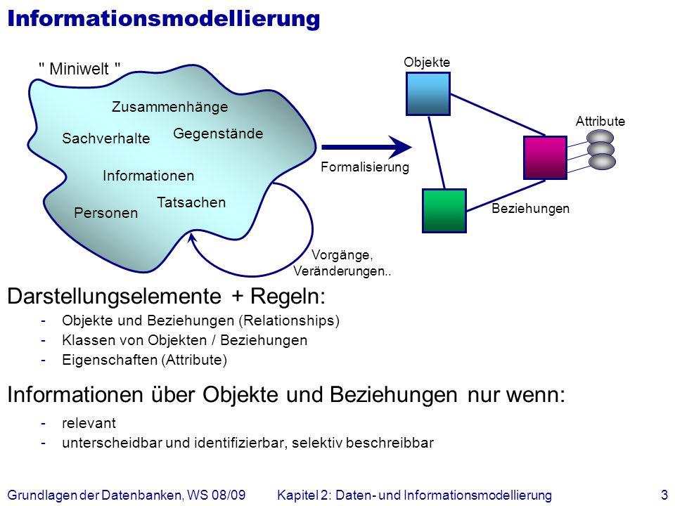 Grundlagen der Datenbanken, WS 08/09Kapitel 2: Daten- und Informationsmodellierung34 Relationale Modellierung der Generalisierung Fachgebiet Assistenten Professoren RaumRang is_a Angestellte PersNrName Angestellte: {[PersNr, Name]} Professoren: {[PersNr, Rang, Raum]} Assistenten: {[PersNr, Fachgebiet]}