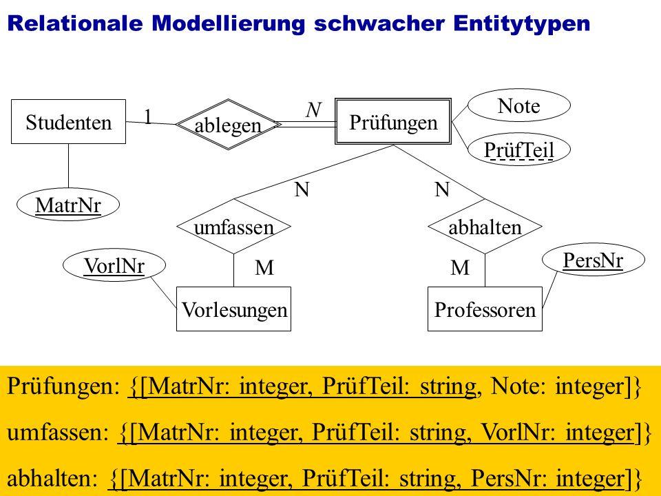 Grundlagen der Datenbanken, WS 08/09Kapitel 2: Daten- und Informationsmodellierung32 Relationale Modellierung schwacher Entitytypen Studenten ablegen