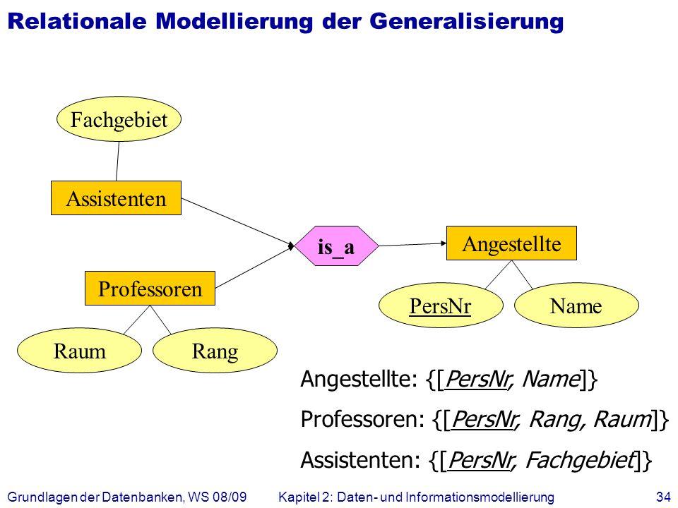 Grundlagen der Datenbanken, WS 08/09Kapitel 2: Daten- und Informationsmodellierung34 Relationale Modellierung der Generalisierung Fachgebiet Assistent