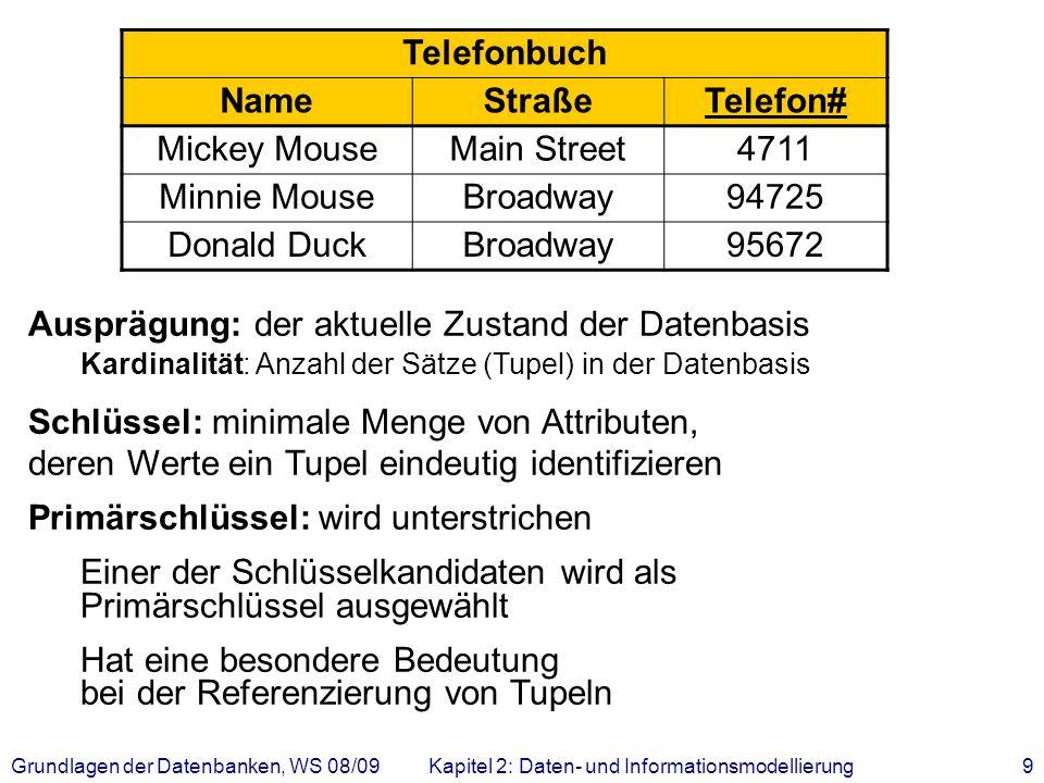 Grundlagen der Datenbanken, WS 08/09Kapitel 2: Daten- und Informationsmodellierung9 Telefonbuch NameStraßeTelefon# Mickey MouseMain Street4711 Minnie