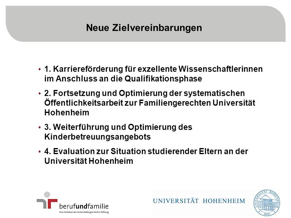 17 Neue Zielvereinbarungen 1.