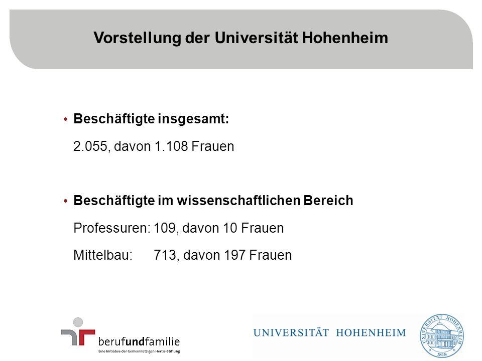 4 Beschäftigte insgesamt: 2.055, davon 1.108 Frauen Beschäftigte im wissenschaftlichen Bereich Professuren: 109, davon 10 Frauen Mittelbau: 713, davon 197 Frauen Vorstellung der Universität Hohenheim