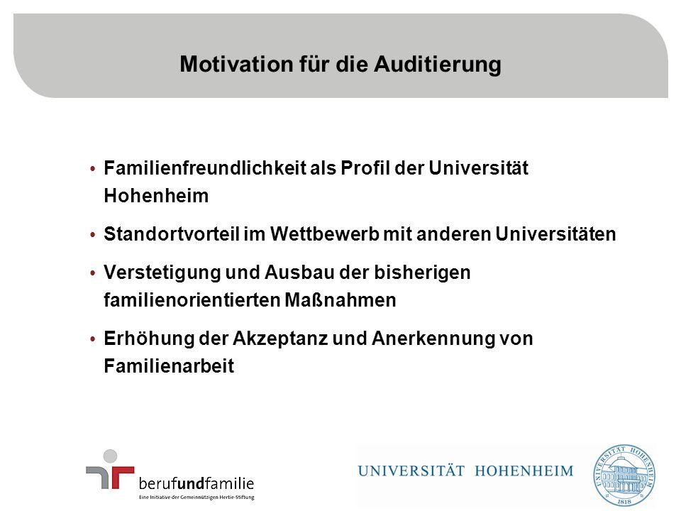 6 Familienfreundlichkeit als Profil der Universität Hohenheim Standortvorteil im Wettbewerb mit anderen Universitäten Verstetigung und Ausbau der bisherigen familienorientierten Maßnahmen Erhöhung der Akzeptanz und Anerkennung von Familienarbeit Motivation für die Auditierung
