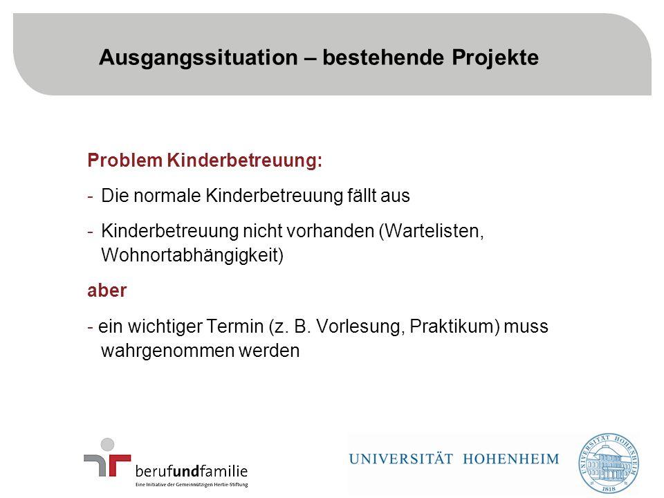 7 Problem Kinderbetreuung: -Die normale Kinderbetreuung fällt aus -Kinderbetreuung nicht vorhanden (Wartelisten, Wohnortabhängigkeit) aber - ein wichtiger Termin (z.