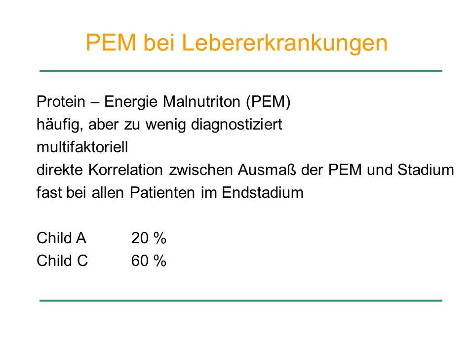 PEM bei Lebererkrankungen Protein – Energie Malnutriton (PEM) häufig, aber zu wenig diagnostiziert multifaktoriell direkte Korrelation zwischen Ausmaß