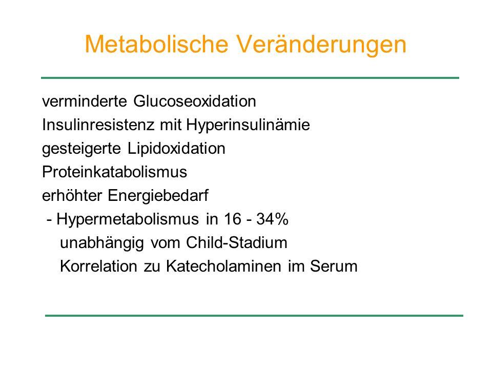 Metabolische Veränderungen verminderte Glucoseoxidation Insulinresistenz mit Hyperinsulinämie gesteigerte Lipidoxidation Proteinkatabolismus erhöhter