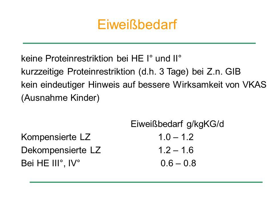 Eiweißbedarf keine Proteinrestriktion bei HE I° und II° kurzzeitige Proteinrestriktion (d.h. 3 Tage) bei Z.n. GIB kein eindeutiger Hinweis auf bessere