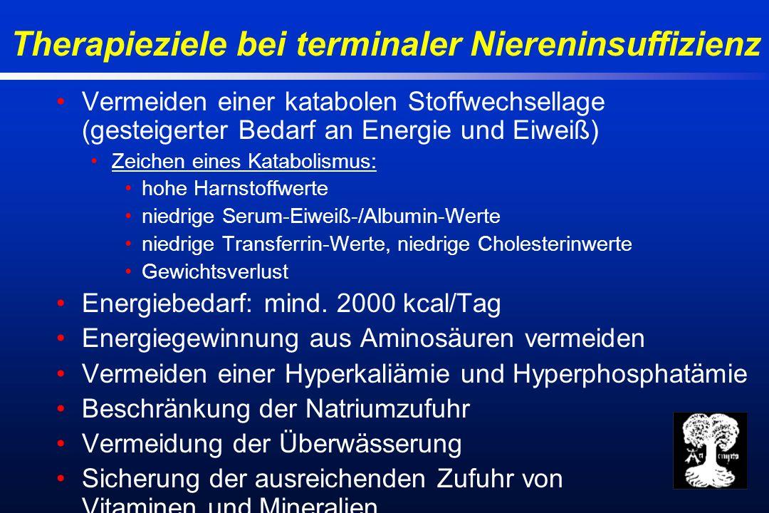 Therapieziele bei terminaler Niereninsuffizienz Vermeiden einer katabolen Stoffwechsellage (gesteigerter Bedarf an Energie und Eiweiß) Zeichen eines Katabolismus: hohe Harnstoffwerte niedrige Serum-Eiweiß-/Albumin-Werte niedrige Transferrin-Werte, niedrige Cholesterinwerte Gewichtsverlust Energiebedarf: mind.