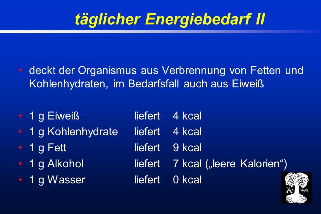 täglicher Energiebedarf II deckt der Organismus aus Verbrennung von Fetten und Kohlenhydraten, im Bedarfsfall auch aus Eiweiß 1 g Eiweißliefert4 kcal 1 g Kohlenhydrate liefert4 kcal 1 g Fettliefert9 kcal 1 g Alkoholliefert7 kcal (leere Kalorien) 1 g Wasserliefert0 kcal