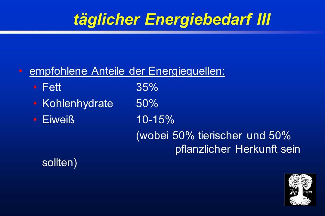 täglicher Energiebedarf III empfohlene Anteile der Energiequellen: Fett35% Kohlenhydrate50% Eiweiß10-15% (wobei 50% tierischer und 50% pflanzlicher Herkunft sein sollten)