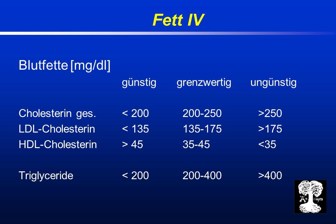 Fett IV Blutfette[mg/dl] günstig grenzwertig ungünstig Cholesterin ges.