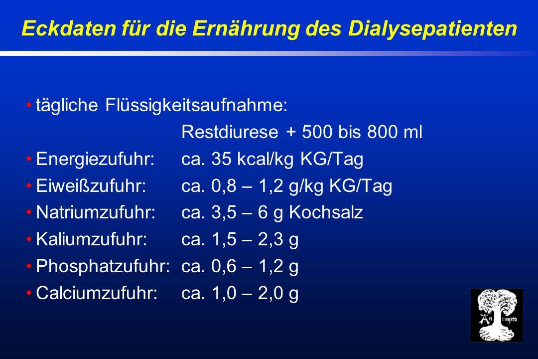 Eckdaten für die Ernährung des Dialysepatienten tägliche Flüssigkeitsaufnahme: Restdiurese + 500 bis 800 ml Energiezufuhr:ca.