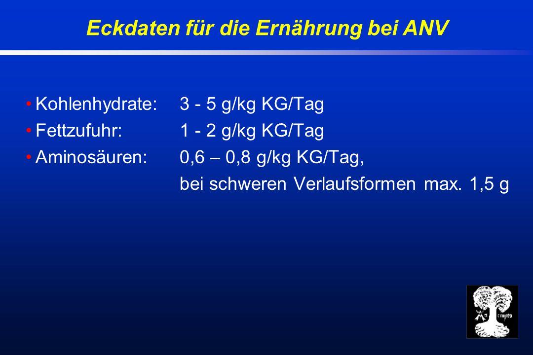 Eckdaten für die Ernährung bei ANV Kohlenhydrate:3 - 5 g/kg KG/Tag Fettzufuhr:1 - 2 g/kg KG/Tag Aminosäuren:0,6 – 0,8 g/kg KG/Tag, bei schweren Verlaufsformen max.
