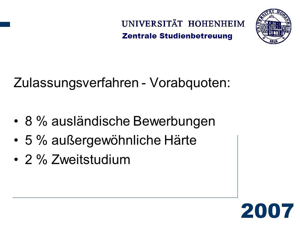 2007 Zentrale Studienbetreuung Zulassungsverfahren - Vorabquoten: 8 % ausländische Bewerbungen 5 % außergewöhnliche Härte 2 % Zweitstudium