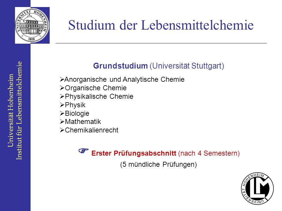 Universität Hohenheim Institut für Lebensmittelchemie Studium der Lebensmittelchemie Grundstudium (Universität Stuttgart) Anorganische und Analytische