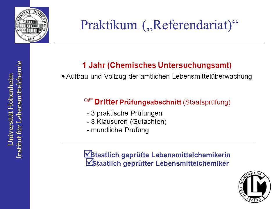 Universität Hohenheim Institut für Lebensmittelchemie Praktikum (Referendariat) 1 Jahr (Chemisches Untersuchungsamt) Aufbau und Vollzug der amtlichen