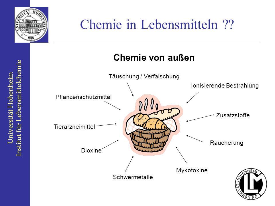 Universität Hohenheim Institut für Lebensmittelchemie Chemie in Lebensmitteln ?? Chemie von außen Pflanzenschutzmittel Tierarzneimittel Dioxine Schwer